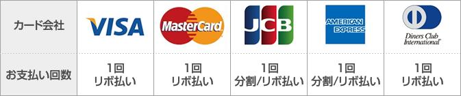 カード会社:VISA(1回・リボ払い),MasterCard,(1回・リボ払い)JCB(1回・分割/リボ払い),AMERICAN EXPRESS(1回・分割/リボ払い),Diners Club International(1回・リボ払い)